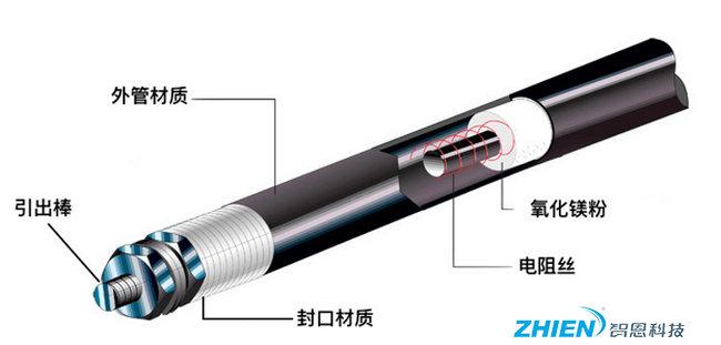 电加热管表面会导电吗?