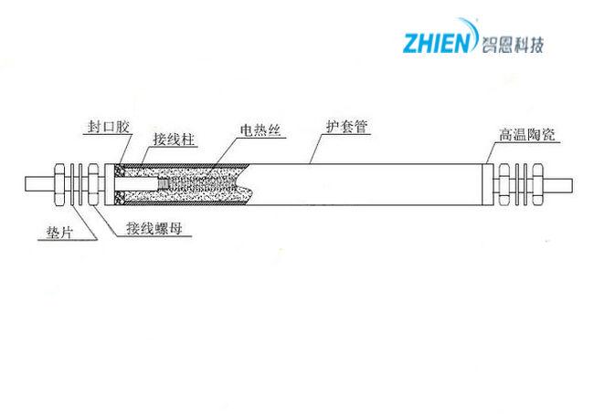 电加热管的结构